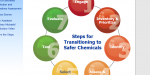 OSHA safer chem toolkit capture