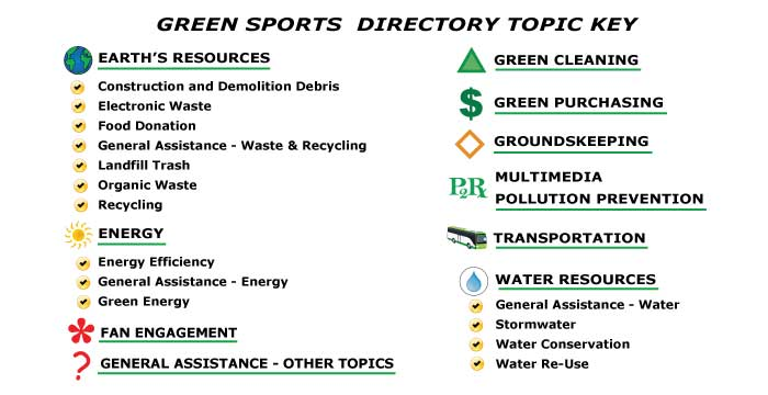 greening-sports-key-draft-2